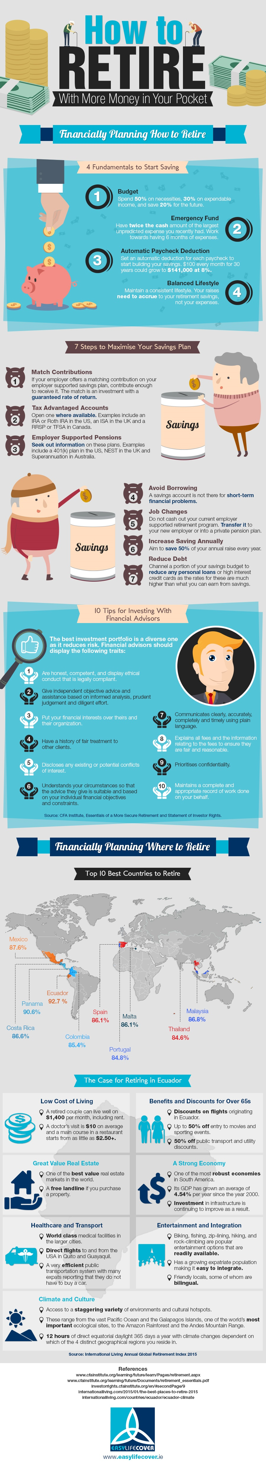 https://www.easylifecover.ie/wp-content/uploads/2015/04/How-to-Retire-with-more-money-Infographic.jpg