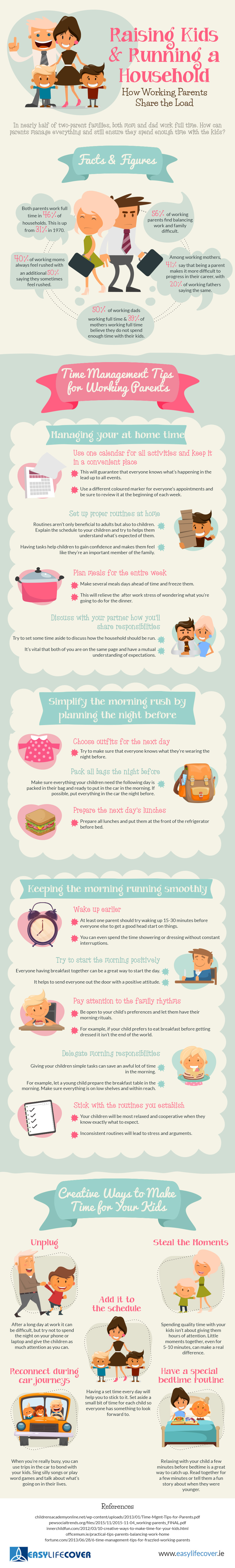 Raising Kids & Running a Household Infographic