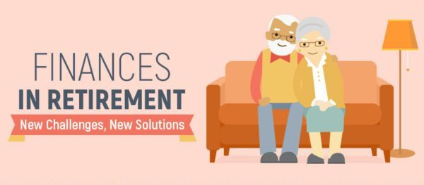 Finances in Retirement infographic