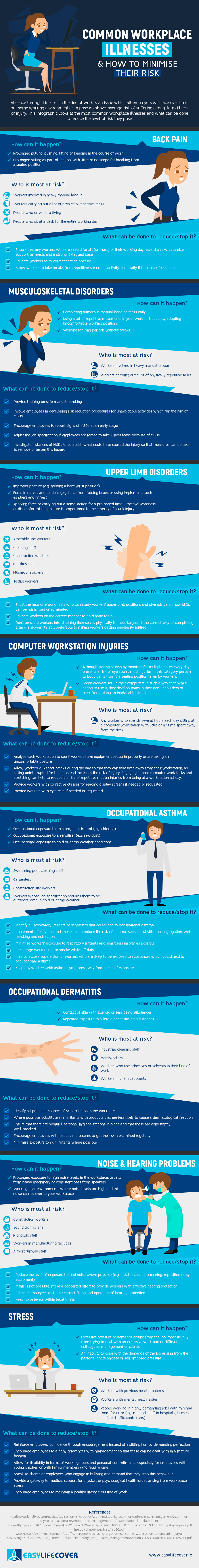 Common Workplace Illnesses & How to Minimise Their Risk Infographic